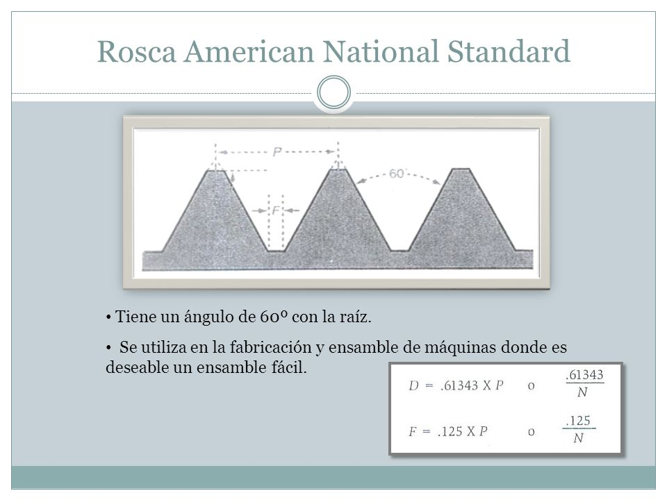 Rosca American National Standard