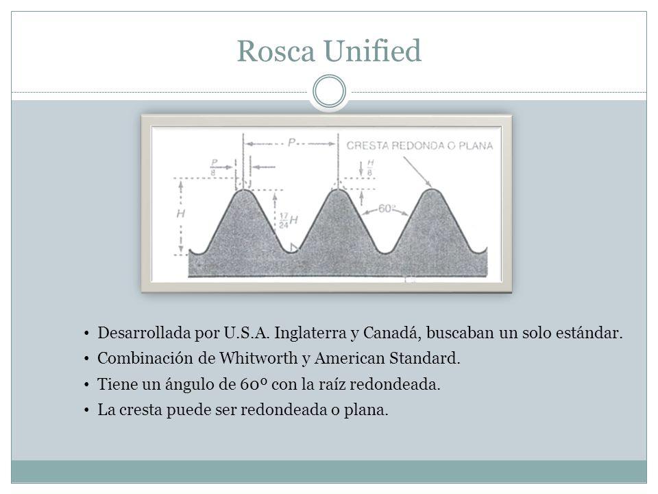 Rosca Unified Desarrollada por U.S.A. Inglaterra y Canadá, buscaban un solo estándar. Combinación de Whitworth y American Standard.