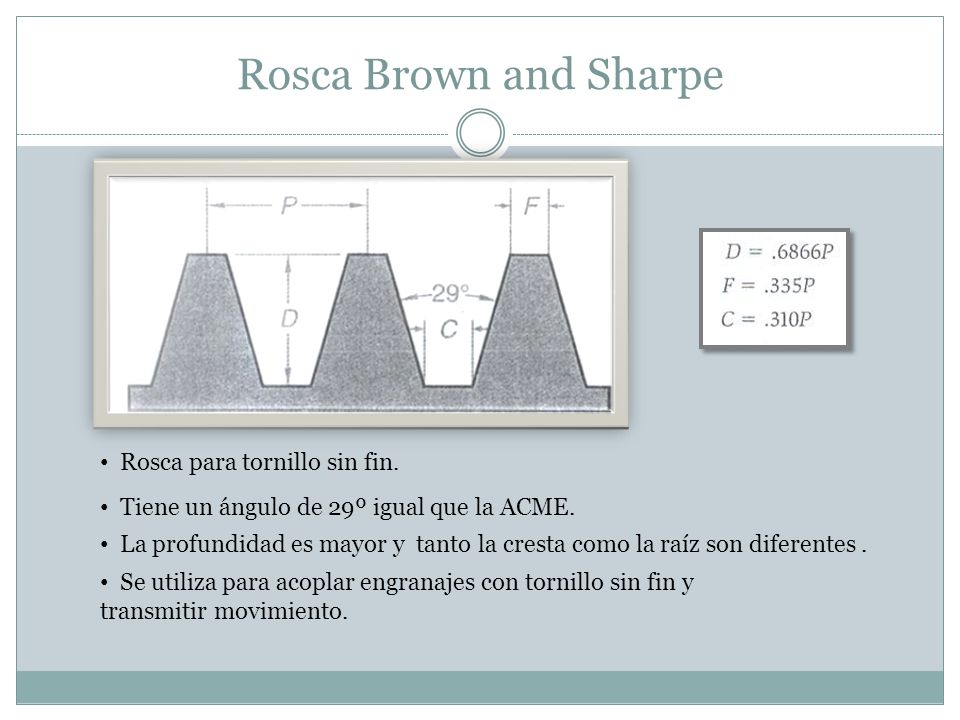 Rosca Brown and Sharpe Rosca para tornillo sin fin.