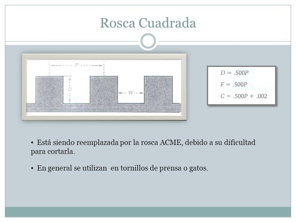 Rosca Cuadrada Está siendo reemplazada por la rosca ACME, debido a su dificultad para cortarla.