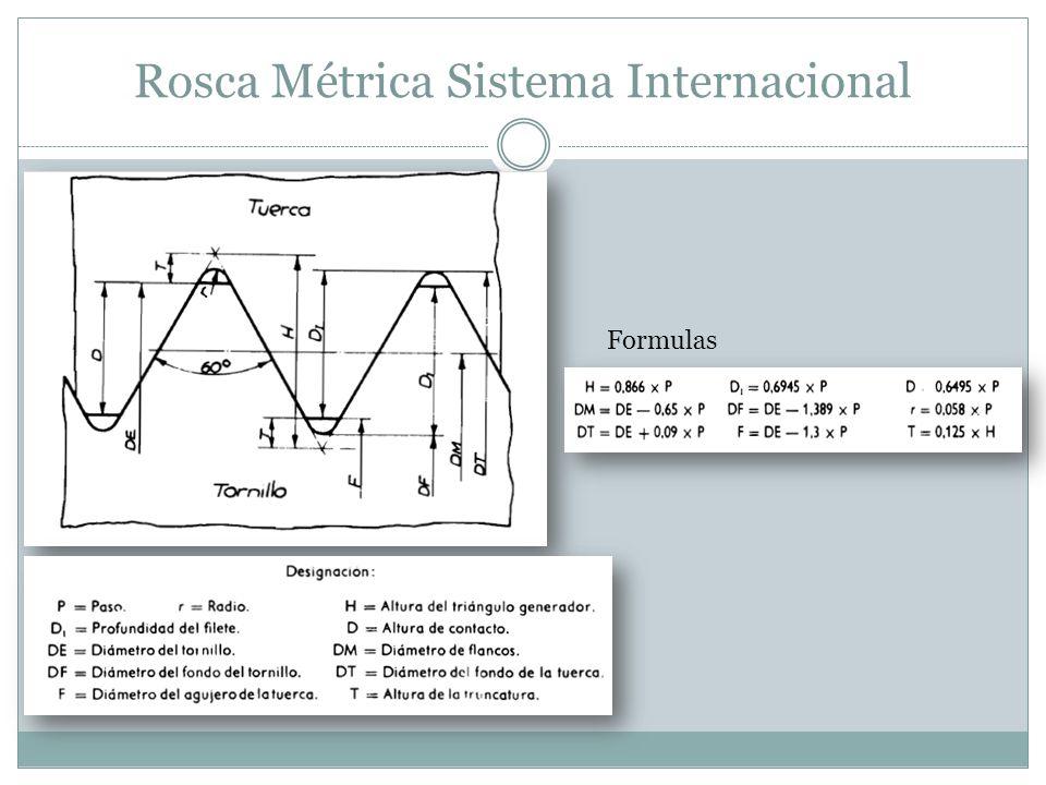 Rosca Métrica Sistema Internacional