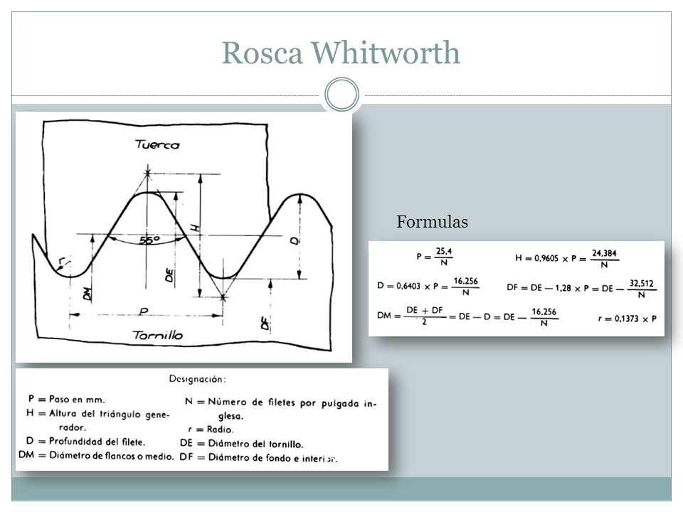 Rosca Whitworth Formulas