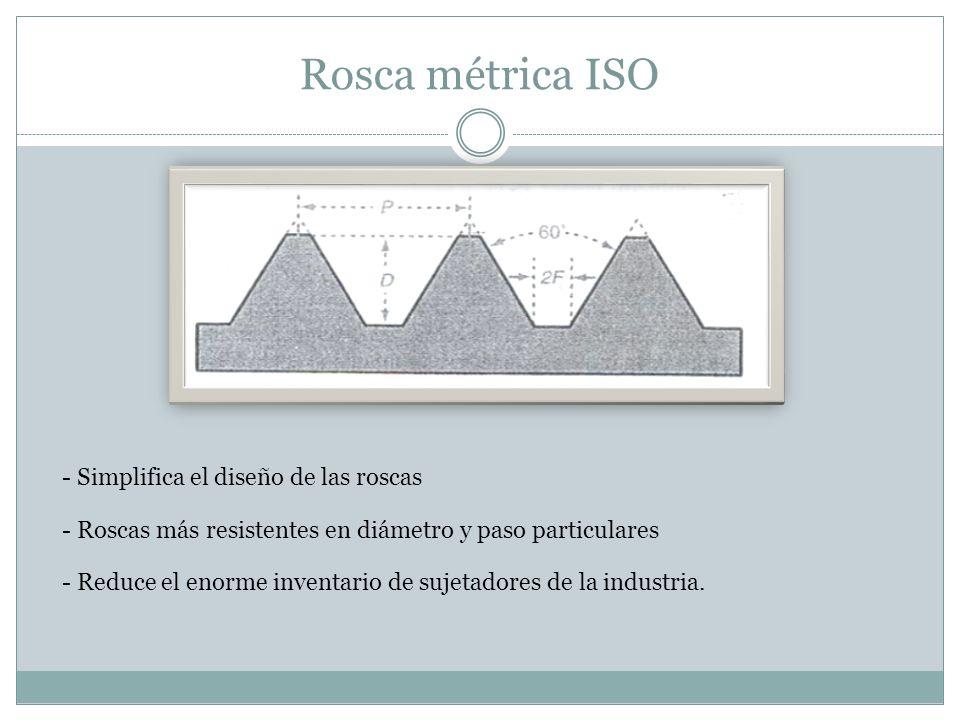 Rosca métrica ISO - Simplifica el diseño de las roscas