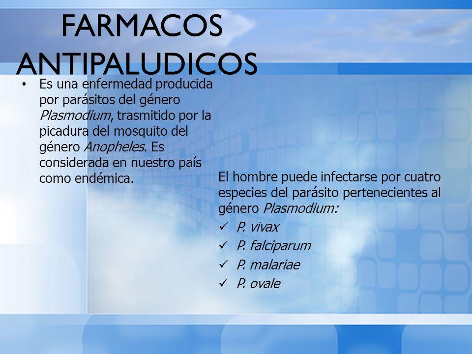 FARMACOS ANTIPALUDICOS