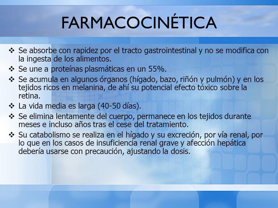 FARMACOCINÉTICA Se absorbe con rapidez por el tracto gastrointestinal y no se modifica con la ingesta de los alimentos.