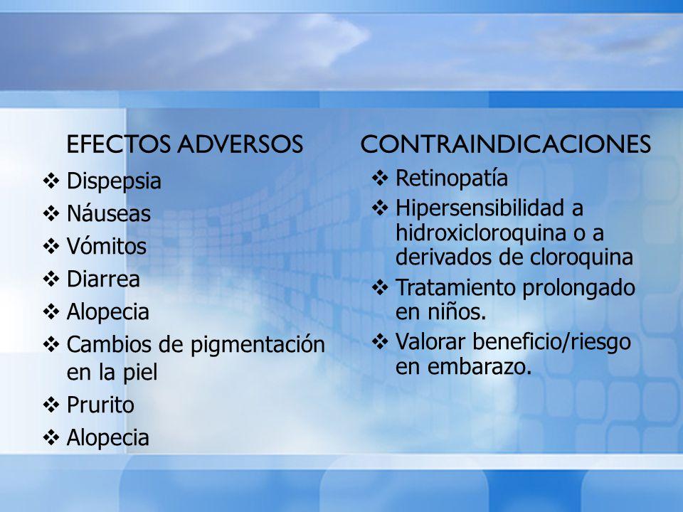 EFECTOS ADVERSOS CONTRAINDICACIONES Dispepsia Náuseas Vómitos Diarrea