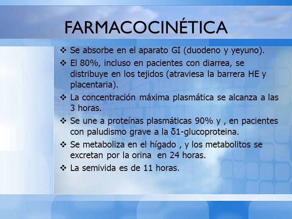 FARMACOCINÉTICA Se absorbe en el aparato GI (duodeno y yeyuno).