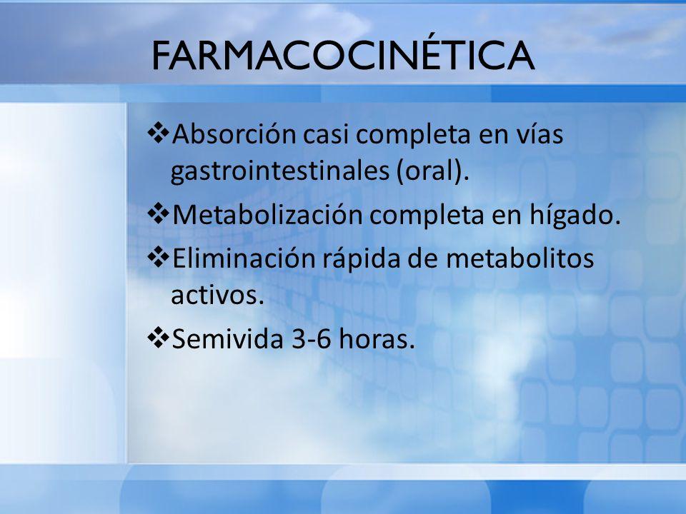 FARMACOCINÉTICA Absorción casi completa en vías gastrointestinales (oral). Metabolización completa en hígado.