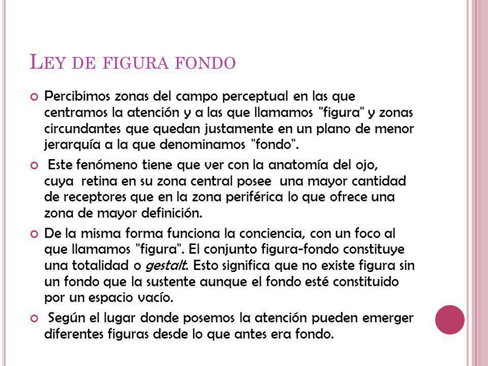 Ley de figura fondo