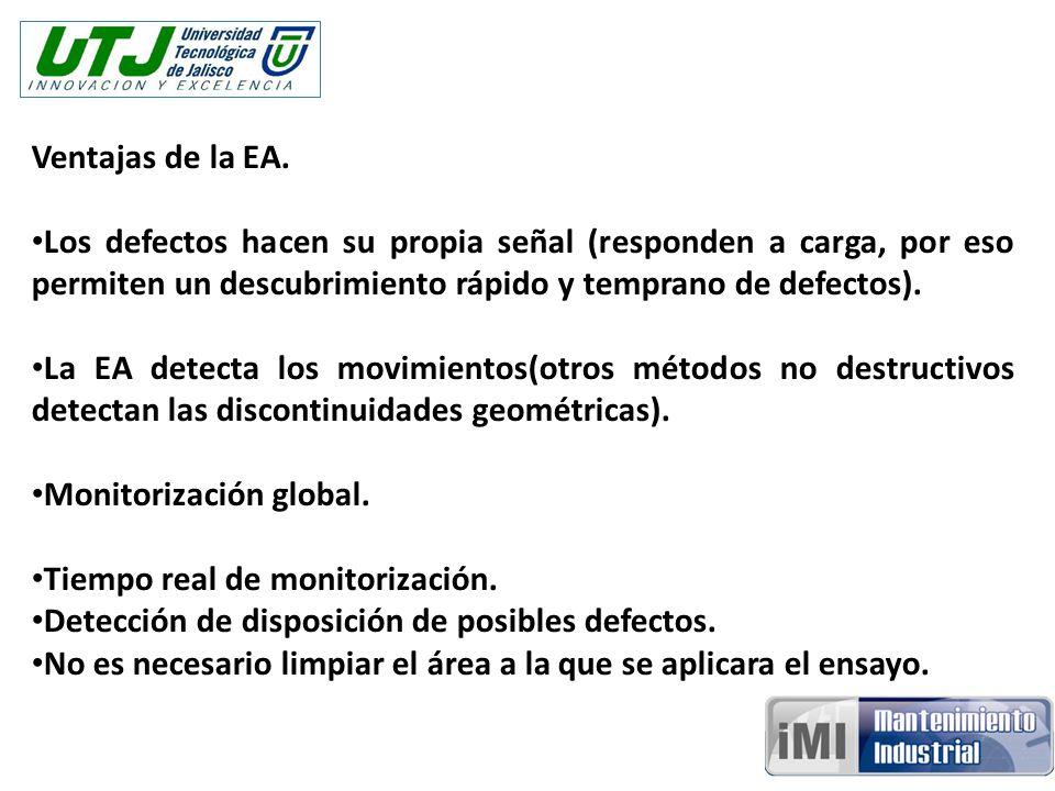 Ventajas de la EA. Los defectos hacen su propia señal (responden a carga, por eso permiten un descubrimiento rápido y temprano de defectos).
