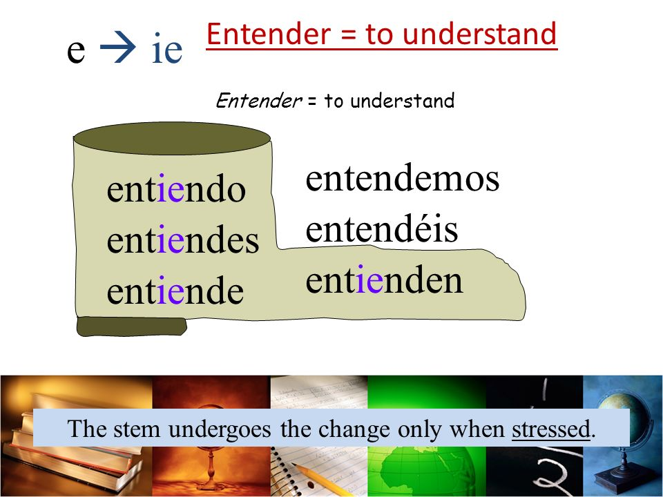 Entender = to understand