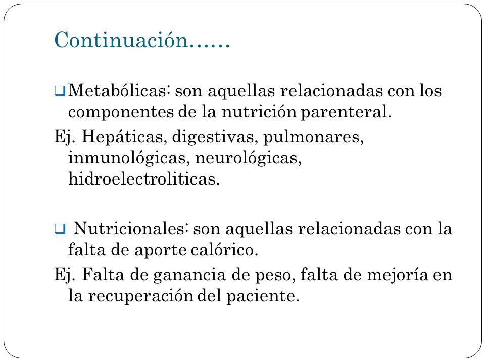 Continuación…… Metabólicas: son aquellas relacionadas con los componentes de la nutrición parenteral.
