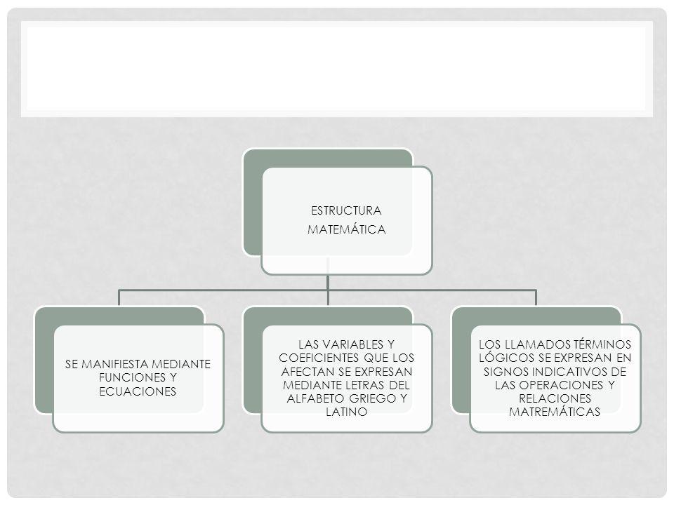 SE MANIFIESTA MEDIANTE FUNCIONES Y ECUACIONES