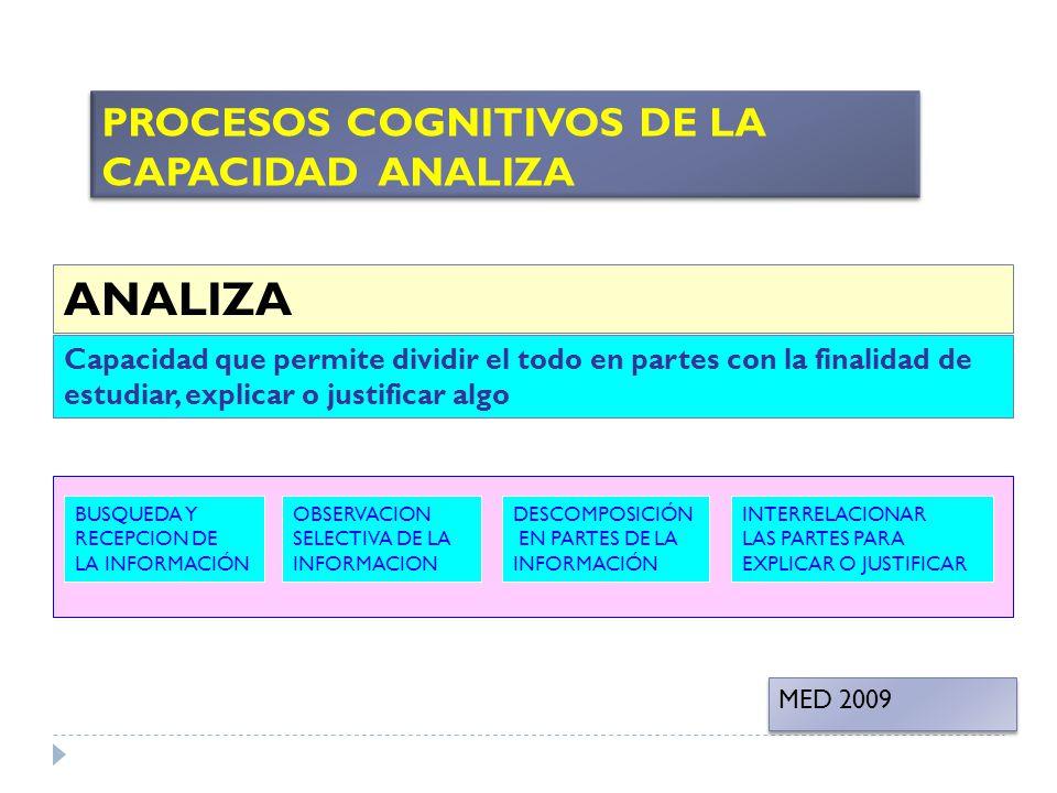 ANALIZA PROCESOS COGNITIVOS DE LA CAPACIDAD ANALIZA