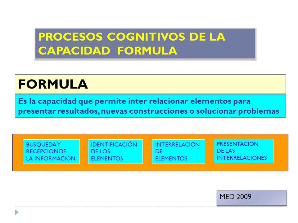 FORMULA PROCESOS COGNITIVOS DE LA CAPACIDAD FORMULA