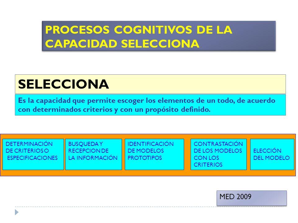 SELECCIONA PROCESOS COGNITIVOS DE LA CAPACIDAD SELECCIONA