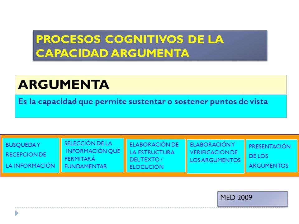 ARGUMENTA PROCESOS COGNITIVOS DE LA CAPACIDAD ARGUMENTA