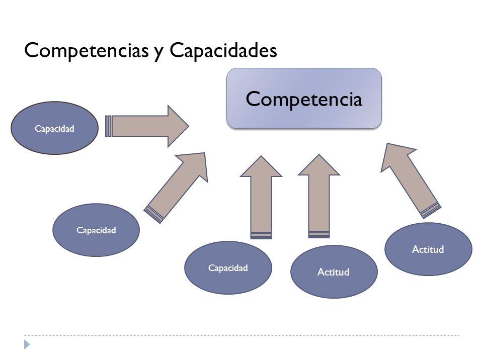 Competencias y Capacidades