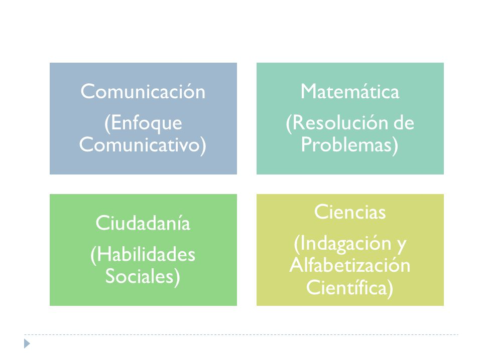 (Enfoque Comunicativo) Matemática (Resolución de Problemas)