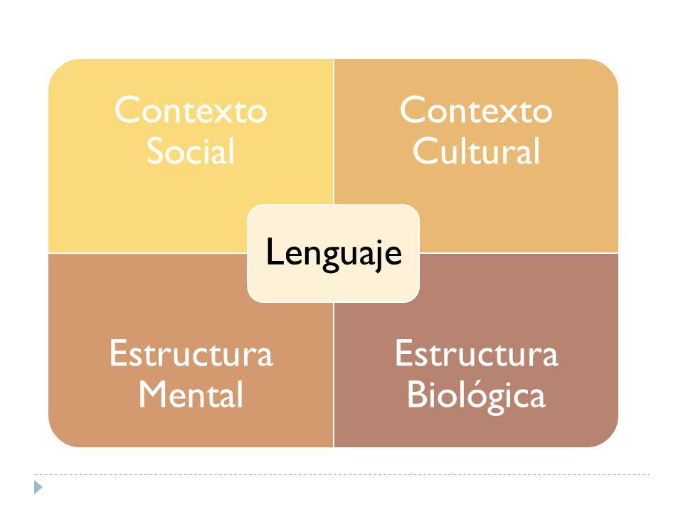 Lenguaje Contexto Social Contexto Cultural Estructura Mental Estructura Biológica