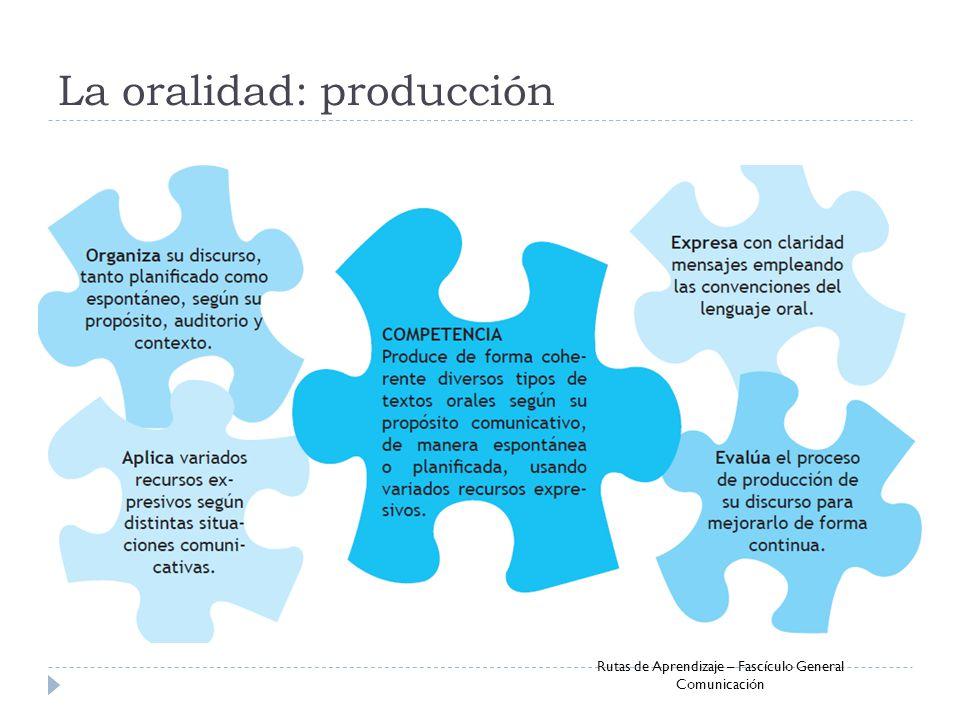 La oralidad: producción
