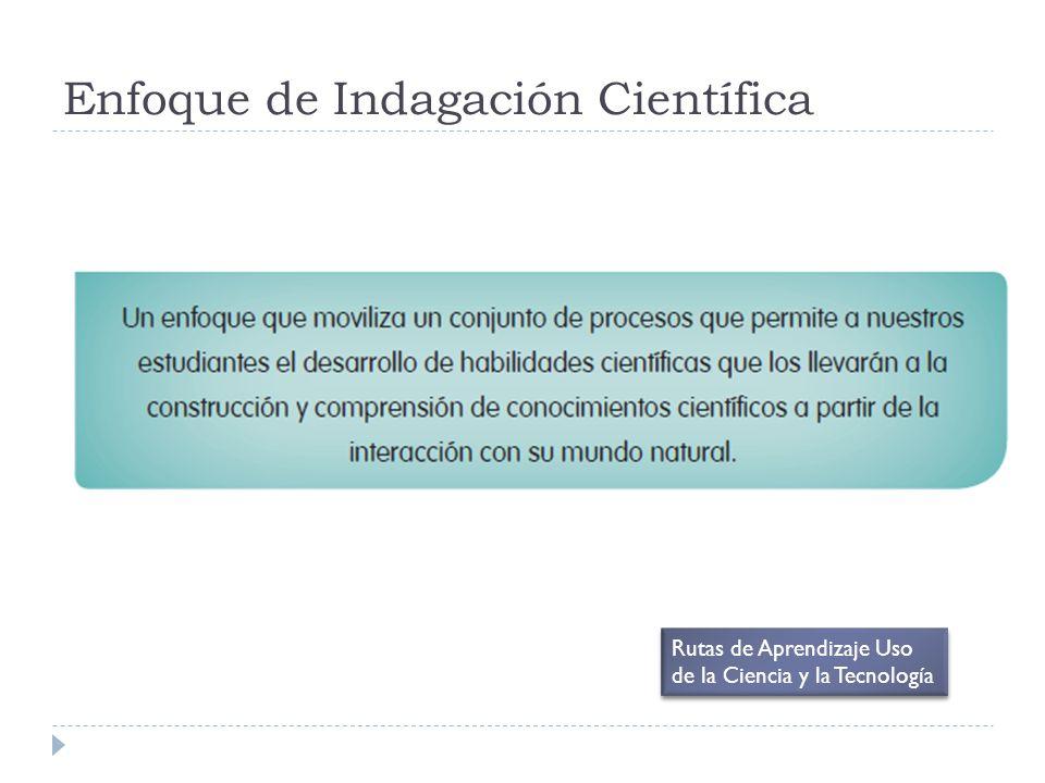 Enfoque de Indagación Científica