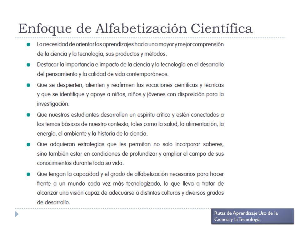 Enfoque de Alfabetización Científica