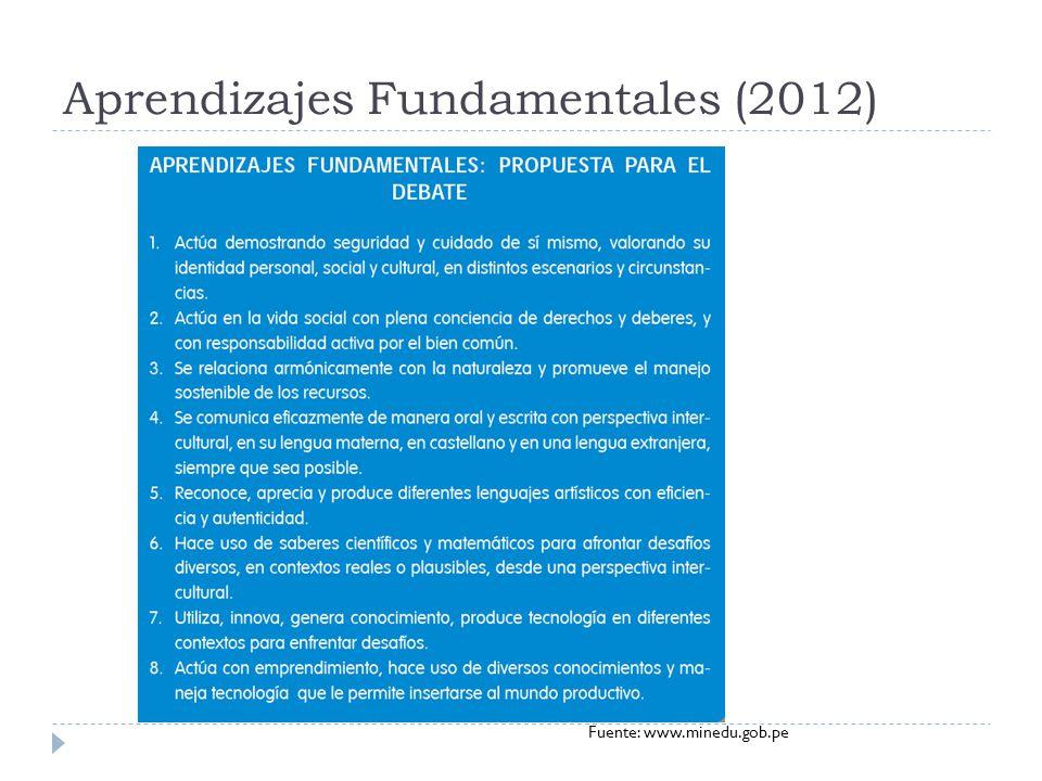 Aprendizajes Fundamentales (2012)