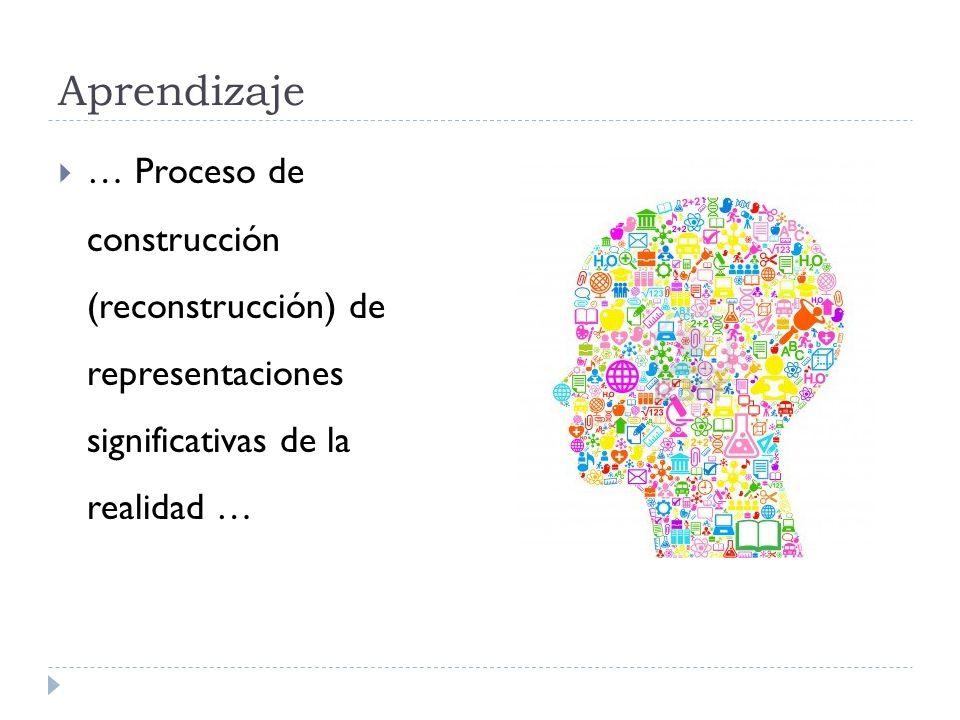 Aprendizaje … Proceso de construcción (reconstrucción) de representaciones significativas de la realidad …