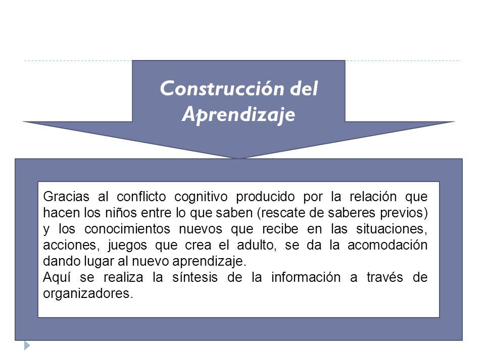 Construcción del Aprendizaje