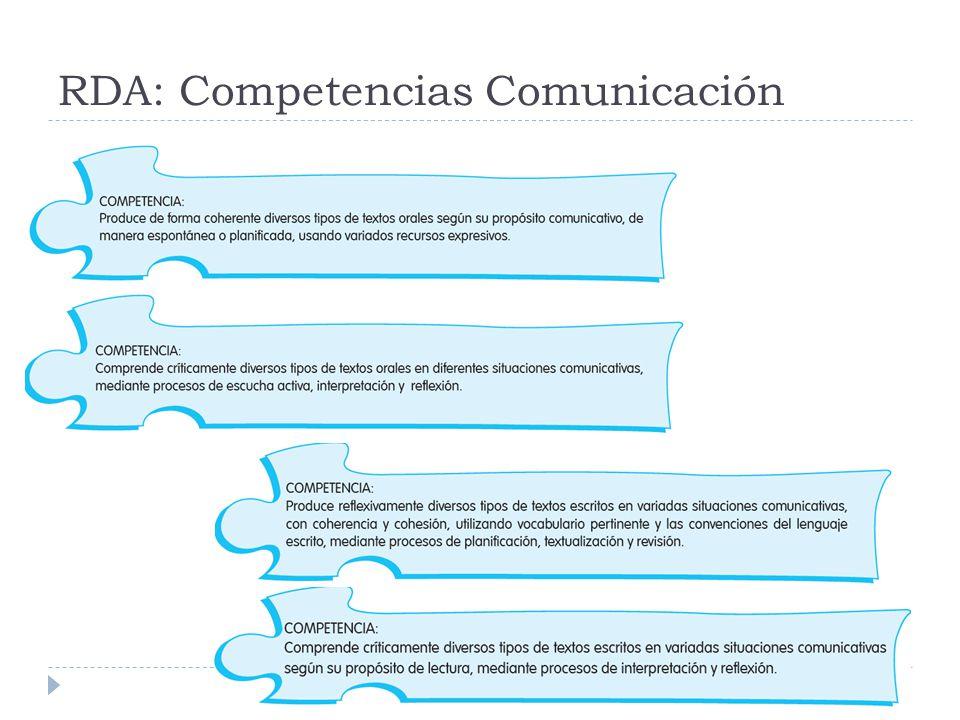 RDA: Competencias Comunicación