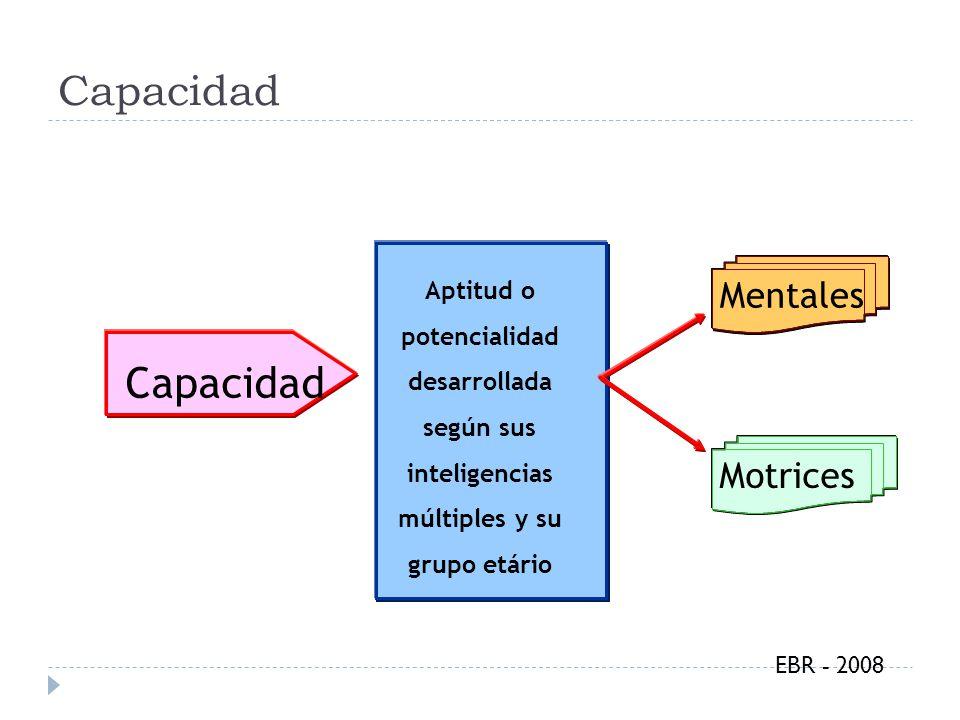 Capacidad Capacidad Mentales Motrices