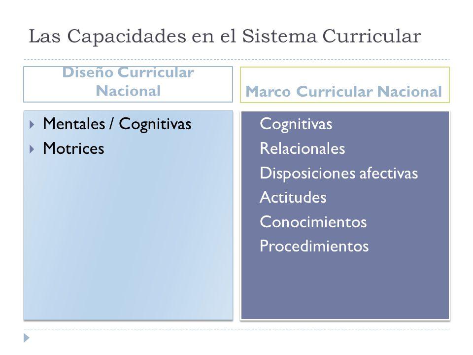 Las Capacidades en el Sistema Curricular