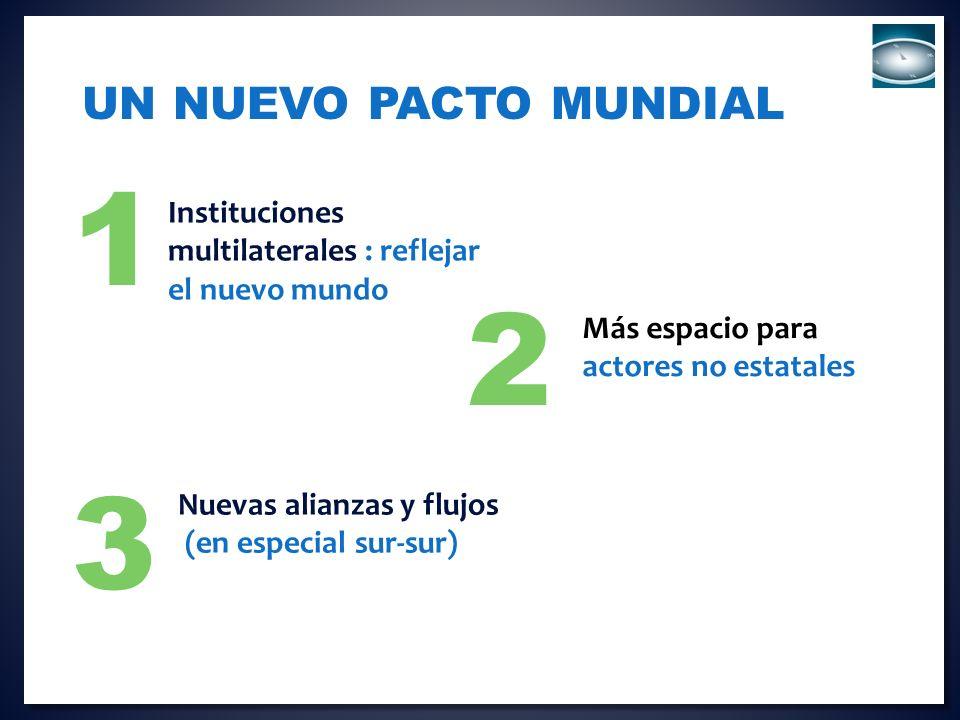 Un nuevo paCto mundial1. Instituciones multilaterales : reflejar el nuevo mundo. 2. Más espacio para actores no estatales.