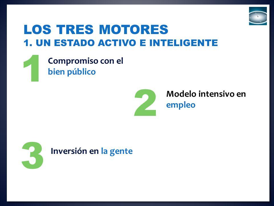 LOS TRES MOTORES 1. UN ESTADO ACTIVO E INTELIGENTE