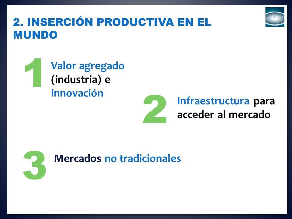 2. Inserción productiva en el mundo