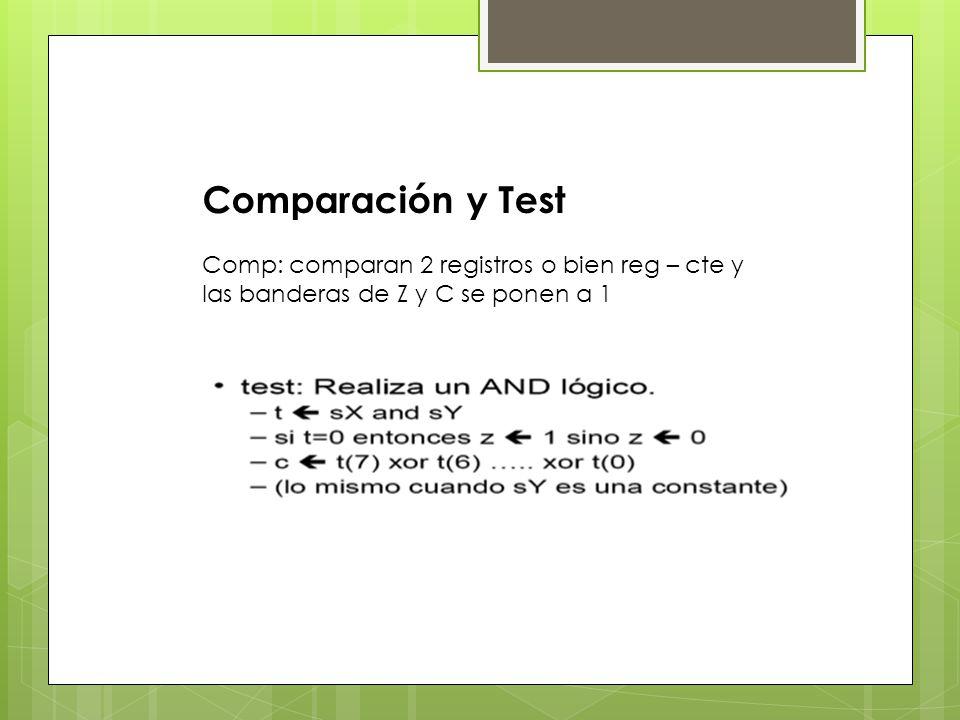 Comparación y Test Comp: comparan 2 registros o bien reg – cte y las banderas de Z y C se ponen a 1
