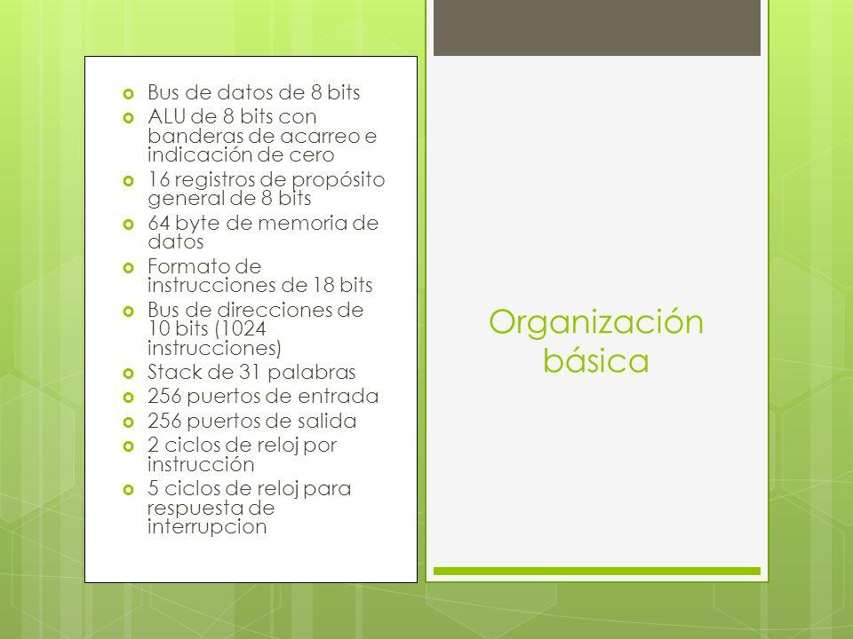 Organización básica Bus de datos de 8 bits