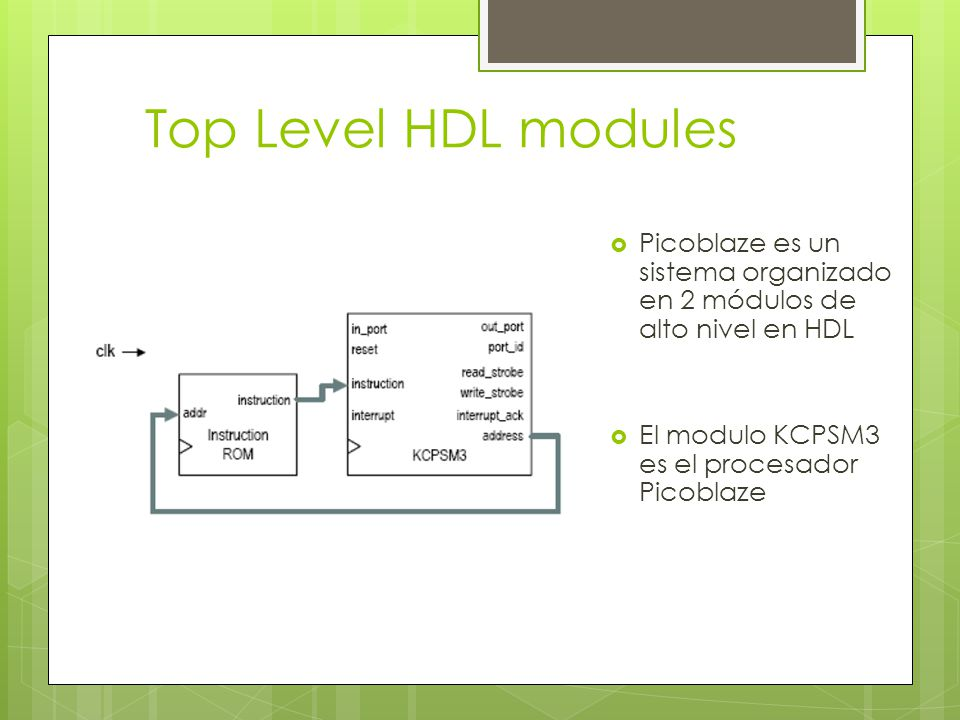 Top Level HDL modules Picoblaze es un sistema organizado en 2 módulos de alto nivel en HDL.
