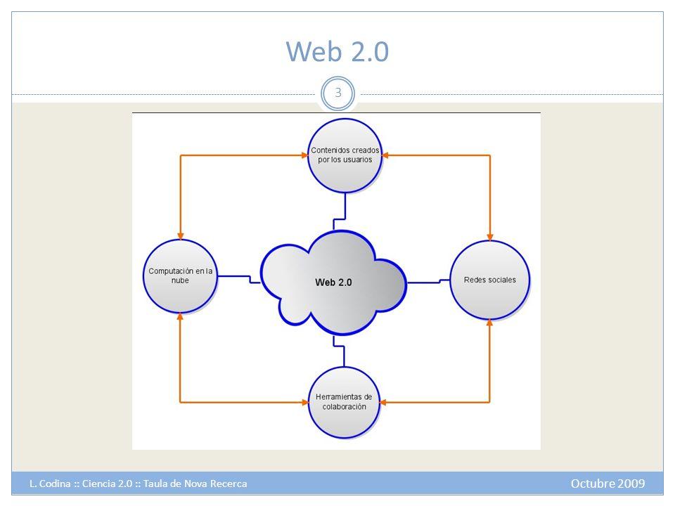 Web 2.0 L. Codina :: Ciencia 2.0 :: Taula de Nova Recerca Octubre 2009