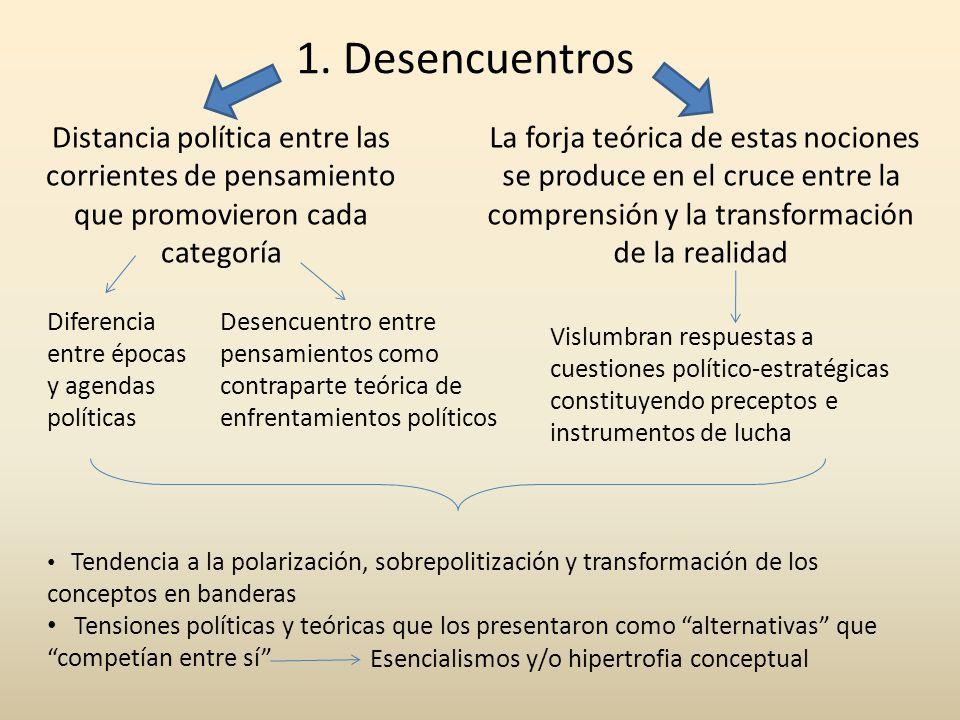 1. Desencuentros Distancia política entre las corrientes de pensamiento que promovieron cada categoría.