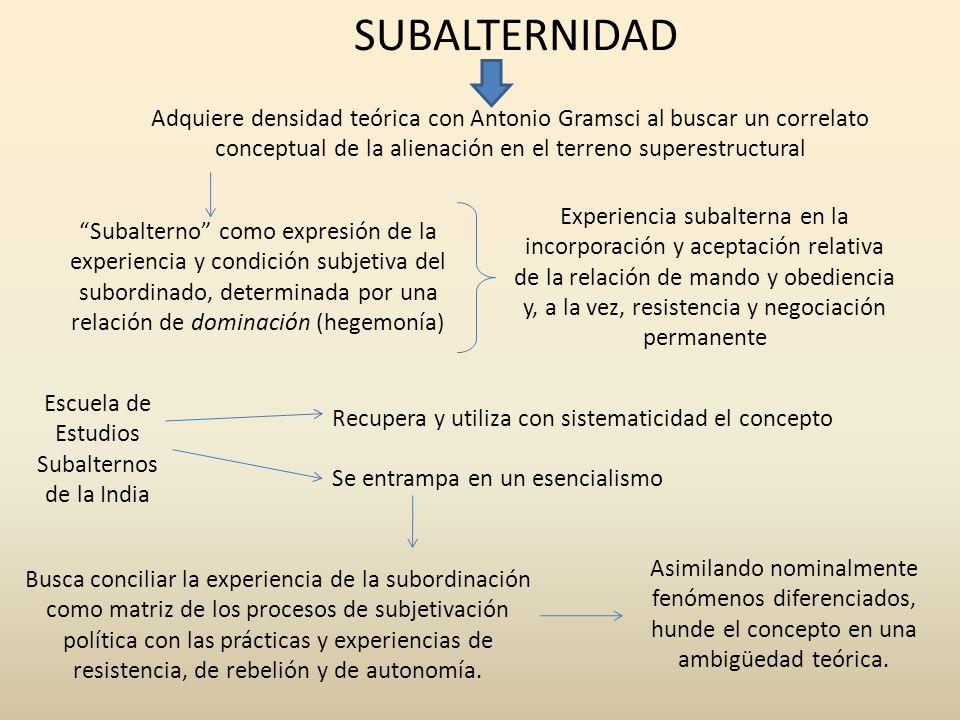 Escuela de Estudios Subalternos