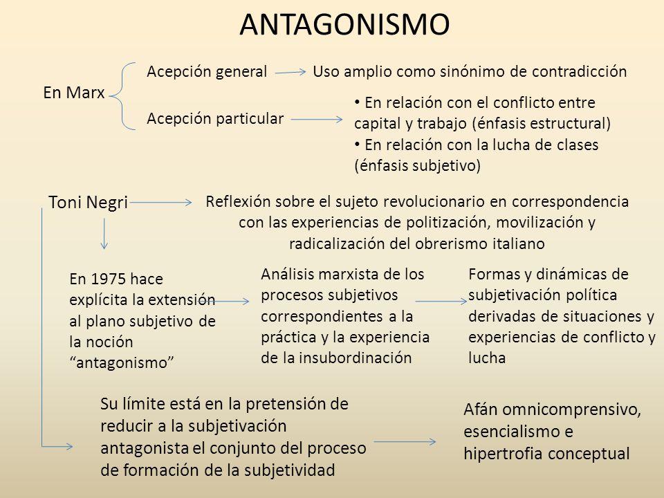 ANTAGONISMO Toni Negri En Marx