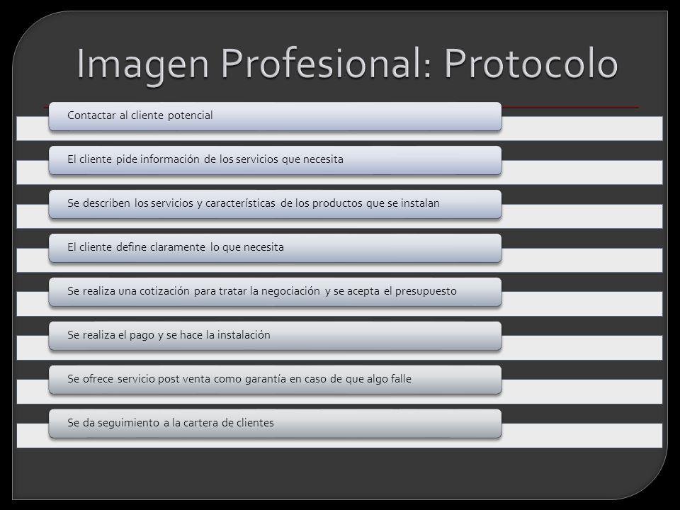 Imagen Profesional: Protocolo