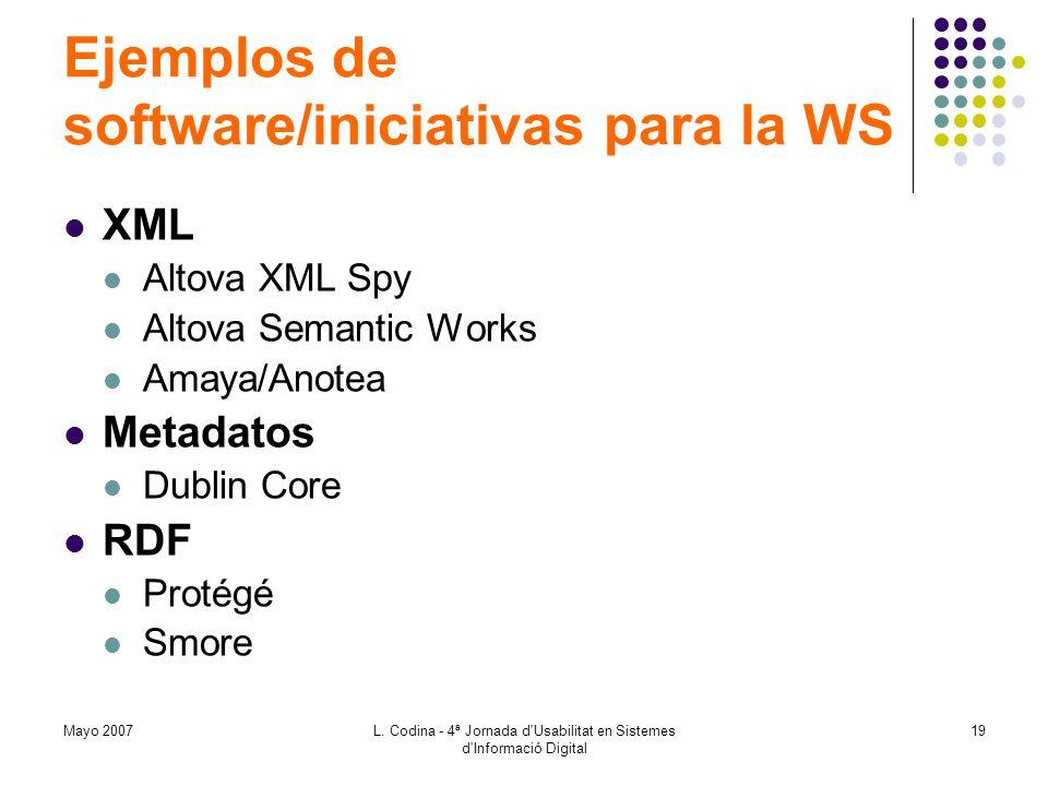 Ejemplos de software/iniciativas para la WS
