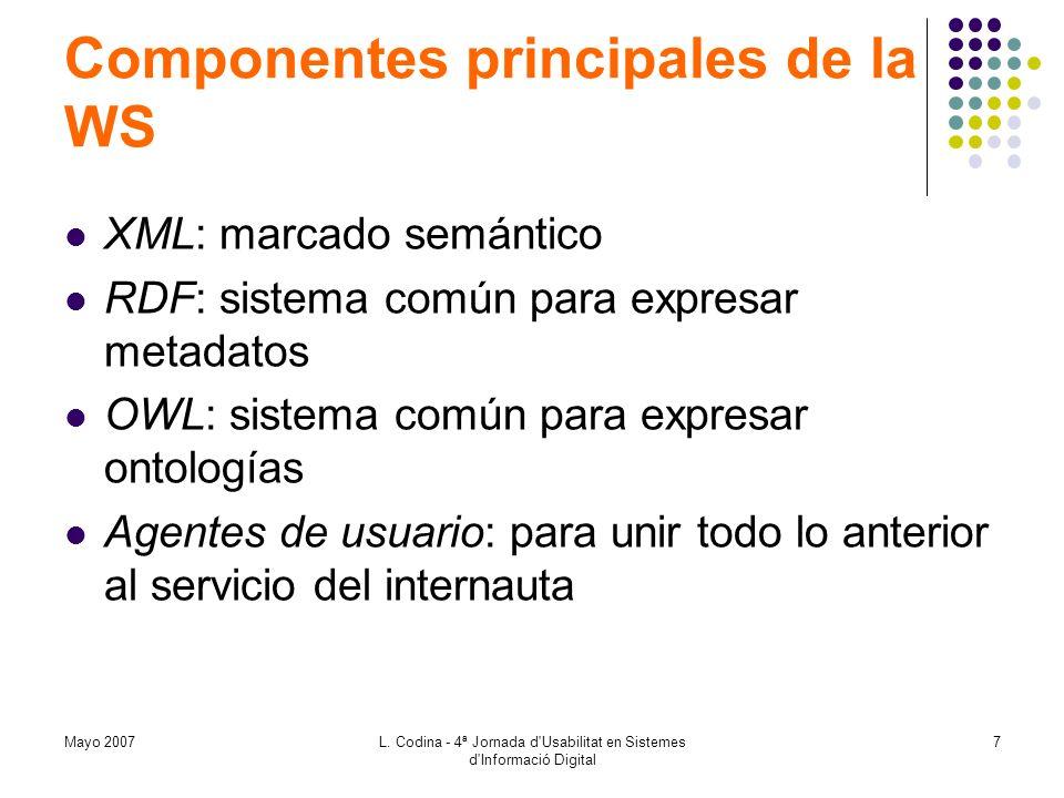 Componentes principales de la WS