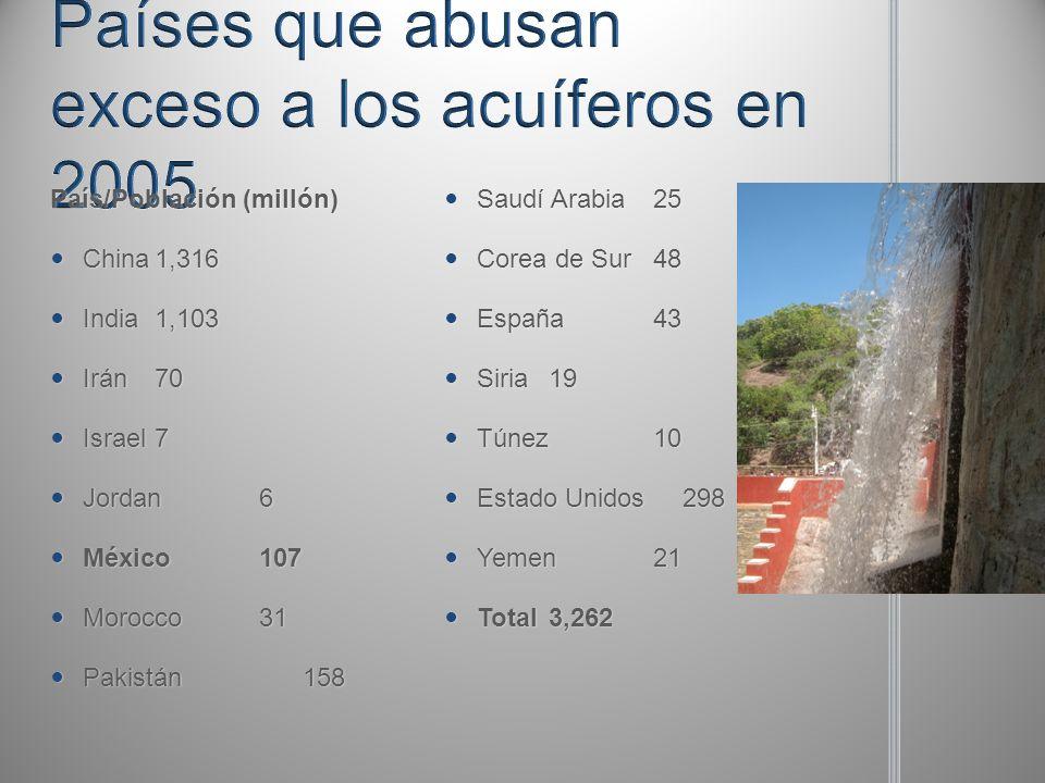 Países que abusan exceso a los acuíferos en 2005