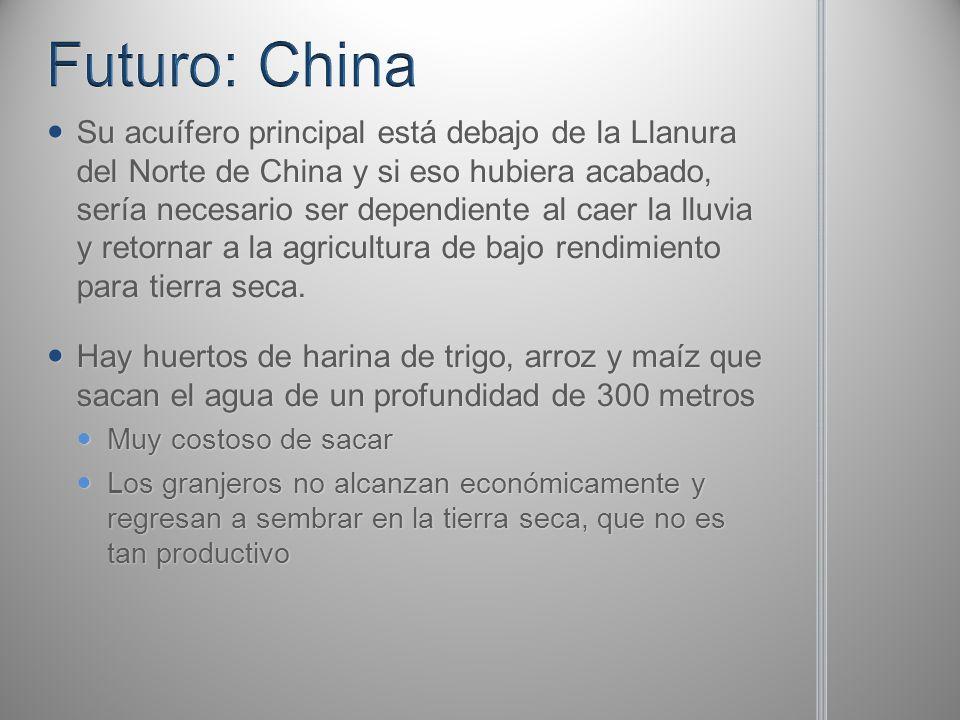 Futuro: China