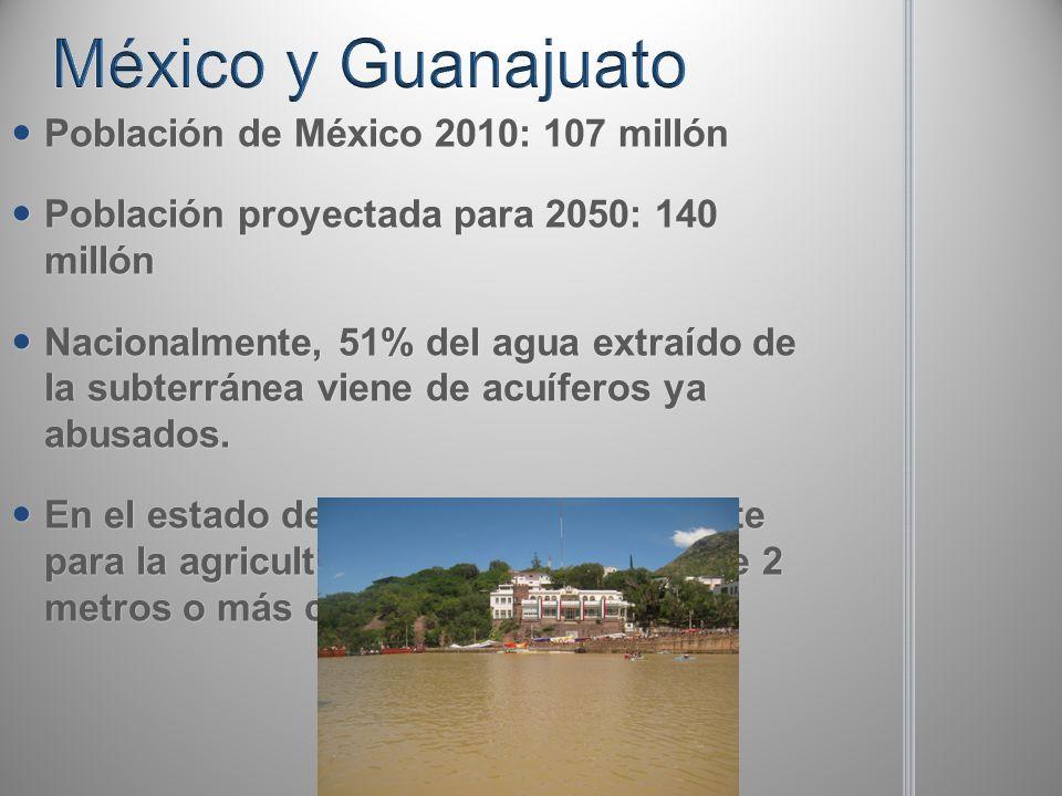 México y Guanajuato Población de México 2010: 107 millón