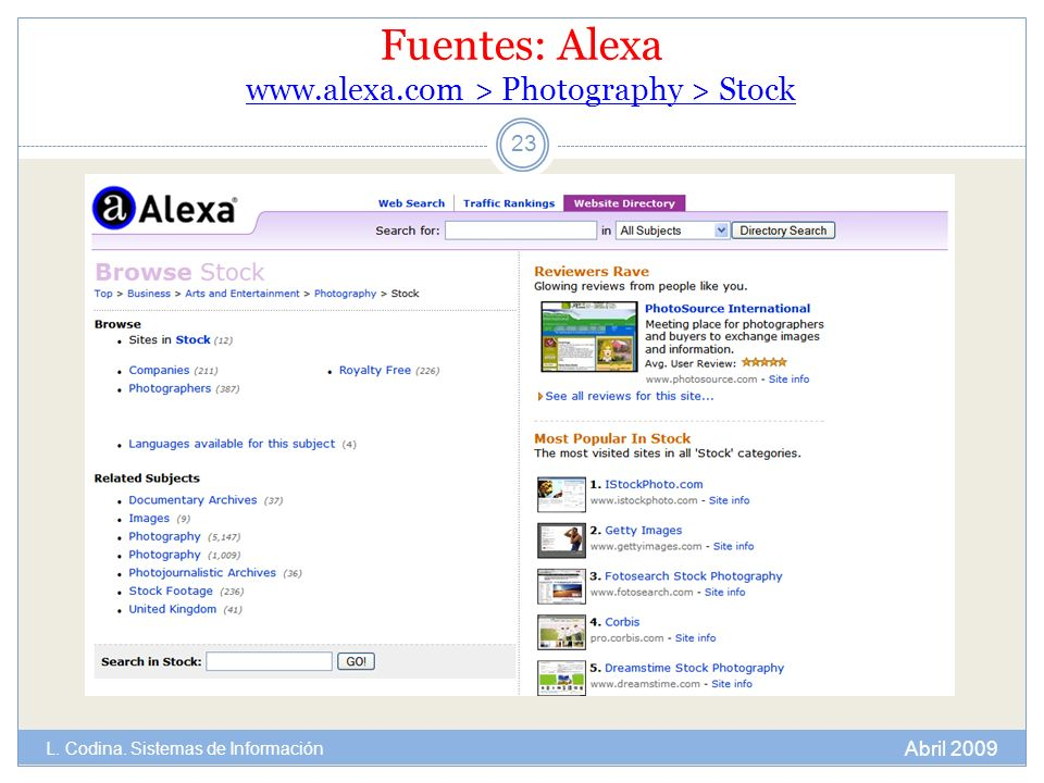 Fuentes: Alexa www.alexa.com > Photography > Stock